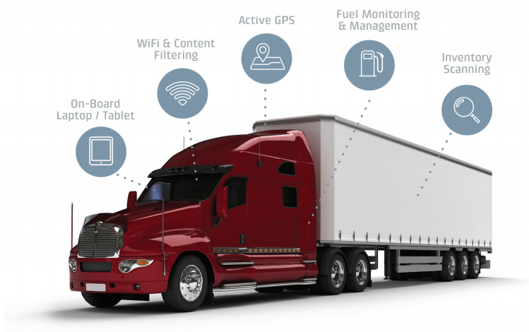 Solutions for Vehicle Fleets