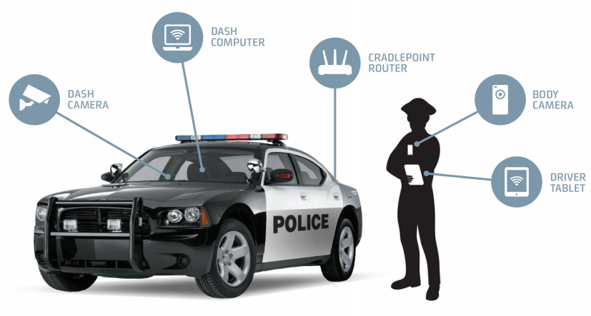 Connectivity to Power Mission-Critical Police Technologies