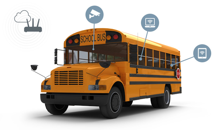 K-12 In-Vehicle Solutions